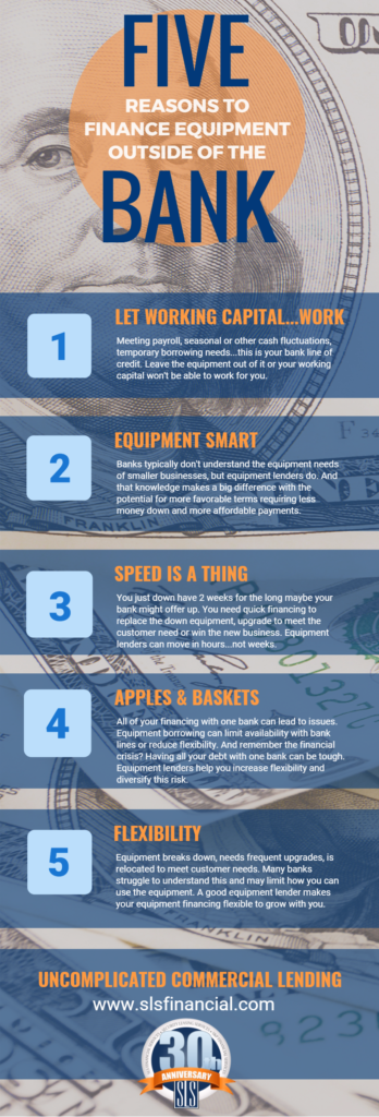 f62291e693f1 Five Reasons to Finance Equipment Outside of the Bank (Infographic ...