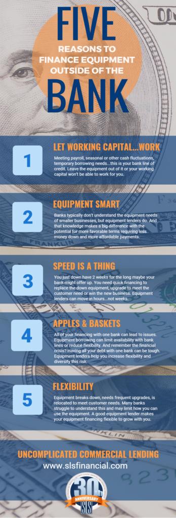 5 Reasons Infographic (Finance Outside Bank)